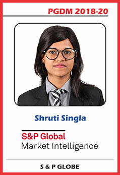abs noida pgdm 18-20 batch shruti singla