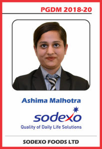 Ashima-Malhotra